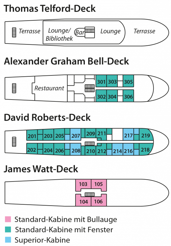 Deckplan: MV Lord of the Glens